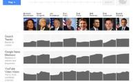 google-elections